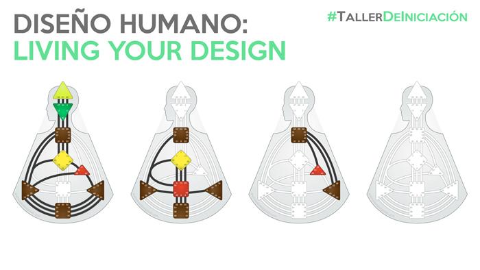 Curso-de-Iniciacion-Diseno-Humano-Taller-Living-Your-Design-Vivir-Tu-Diseno