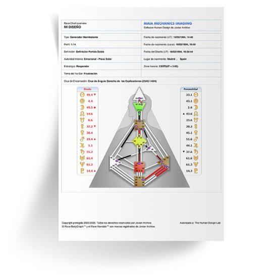diseno-humano-pdf-ebook-ra-uru-hu-introduccion-analisis-servicios